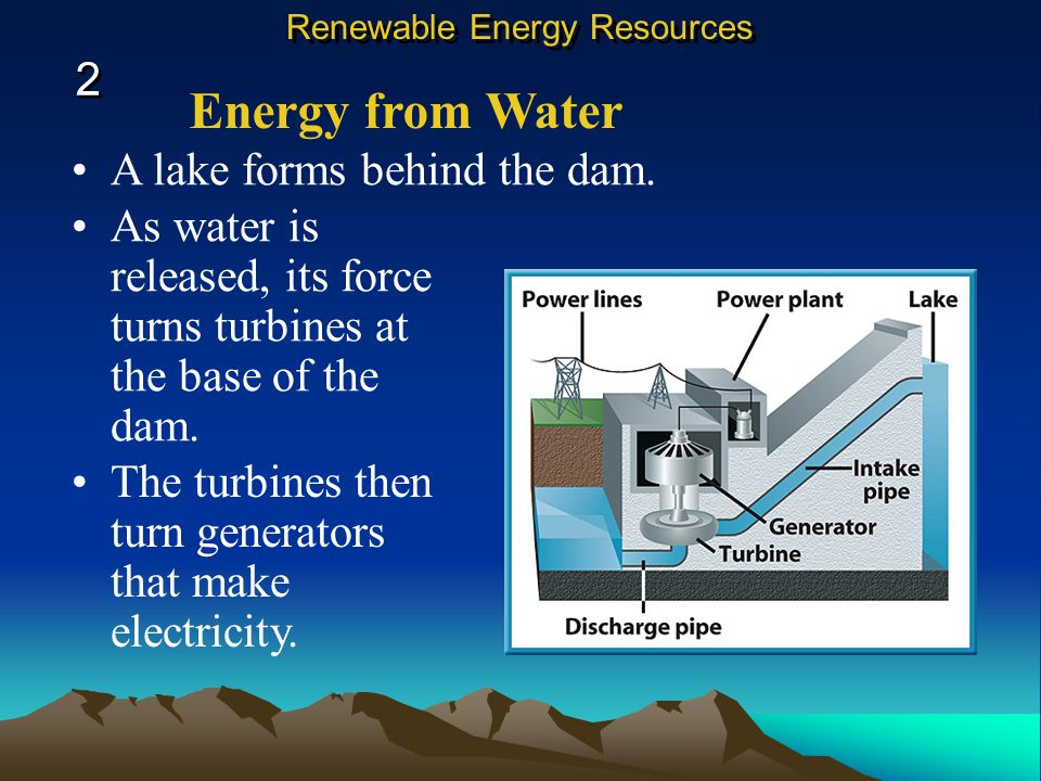 Energy from Water 2 A lake forms behind the dam.