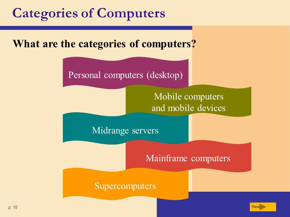 Categories of Computers