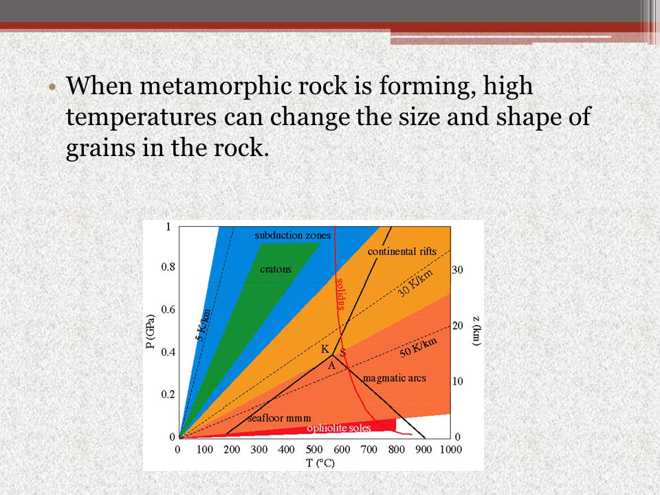 When metamorphic rock is forming, high temperatures can change the size and shape of grains in the rock.