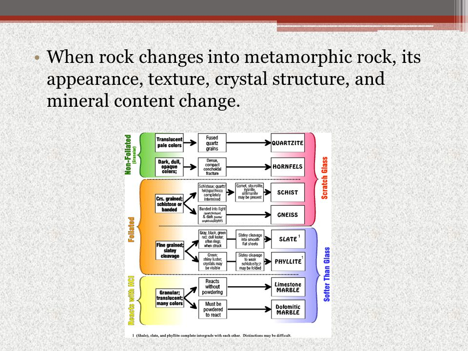 When rock changes into metamorphic rock, its appearance, texture, crystal structure, and mineral content change.