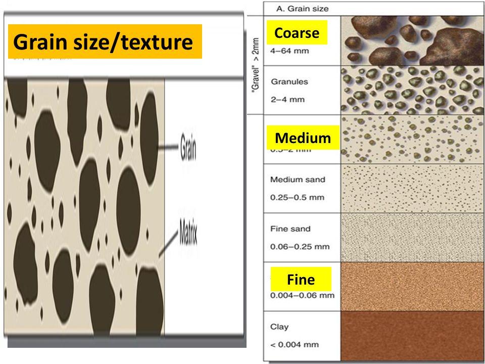 Coarse Grain size/texture Medium Fine