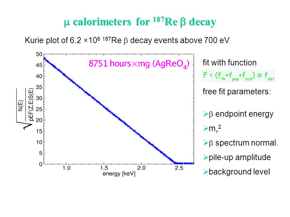 m calorimeters for 187Re b decay