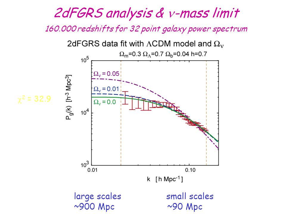 2dFGRS analysis & n-mass limit