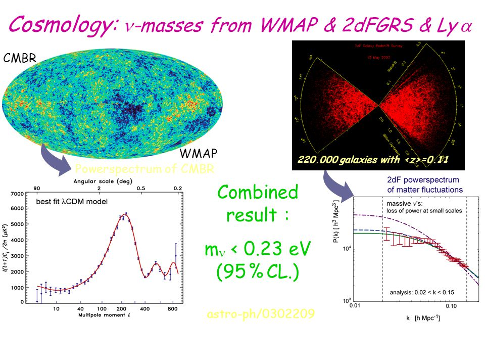 Cosmology: n-masses from WMAP & 2dFGRS & Ly a