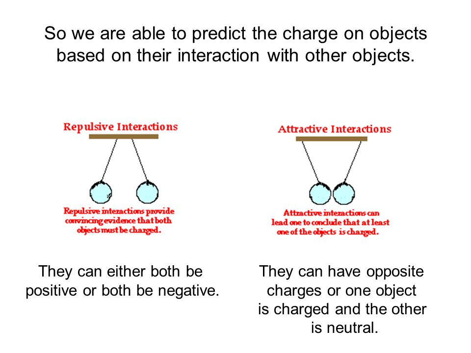 So we are able to predict the charge on objects based on their interaction with other objects.