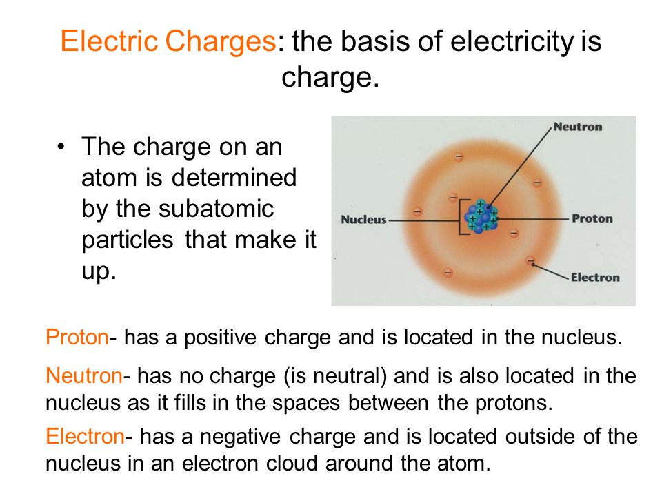 Electric Charges: the basis of electricity is charge.