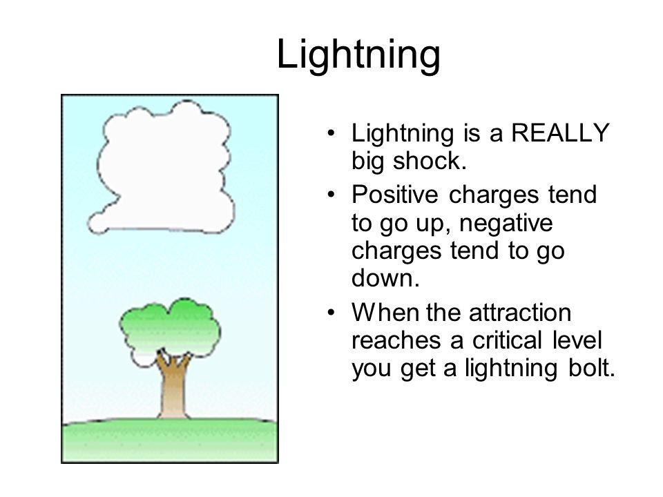 Lightning Lightning is a REALLY big shock.