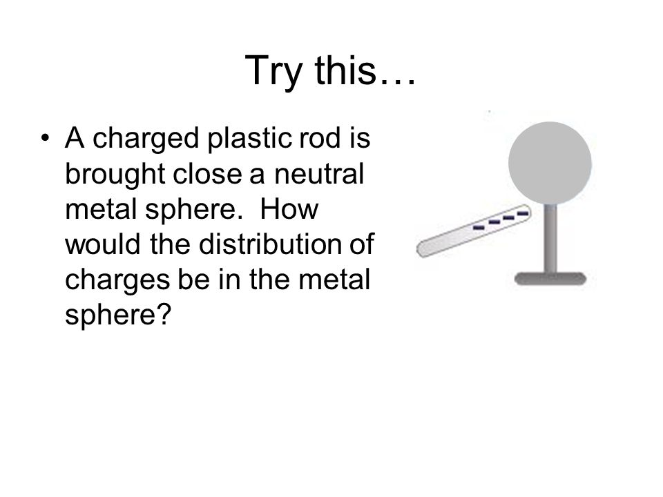 Try this… A charged plastic rod is brought close a neutral metal sphere.