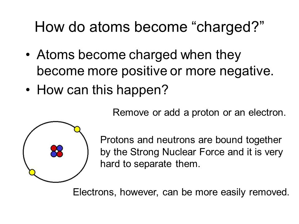 How do atoms become charged