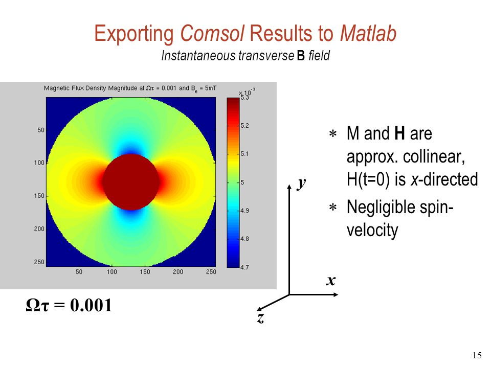 Exporting Comsol Results to Matlab Instantaneous transverse B field