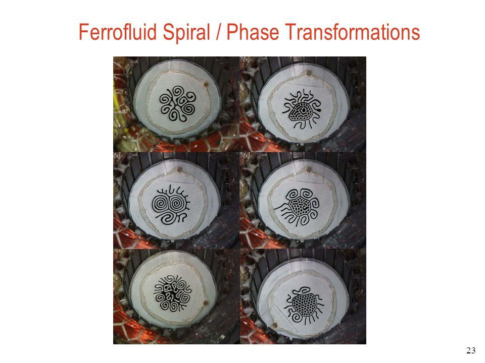 Ferrofluid Spiral / Phase Transformations