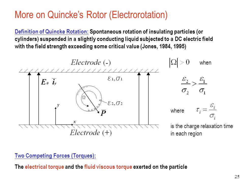 More on Quincke's Rotor (Electrorotation)