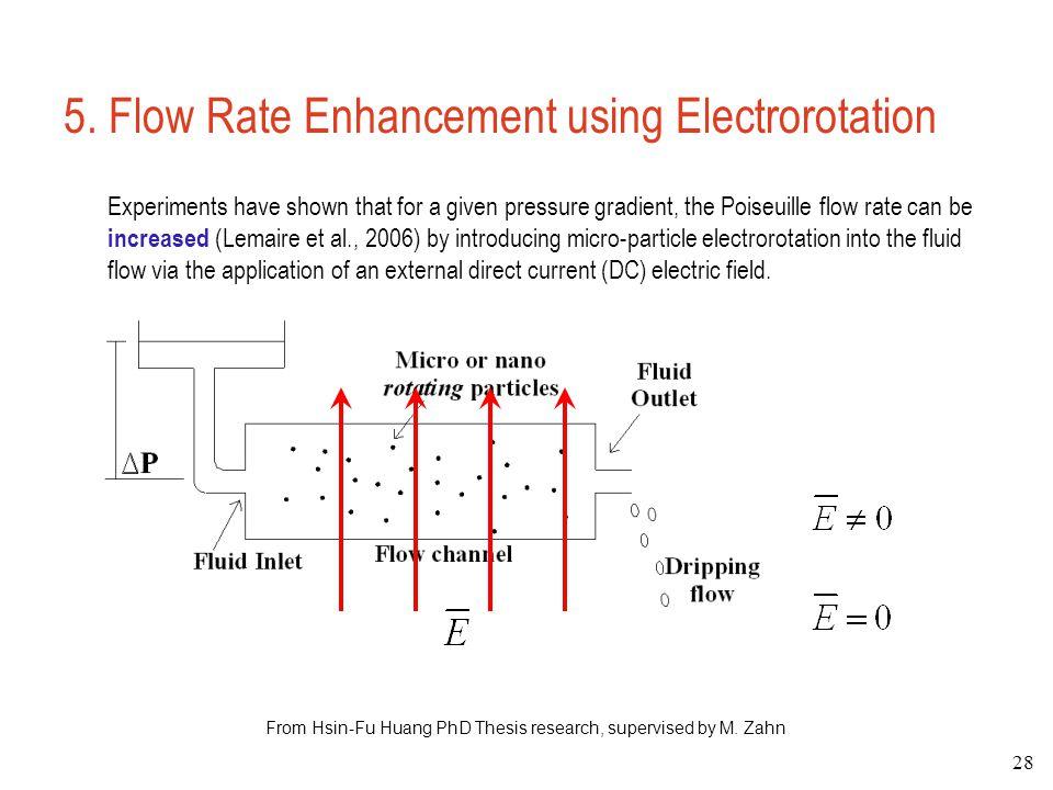 5. Flow Rate Enhancement using Electrorotation
