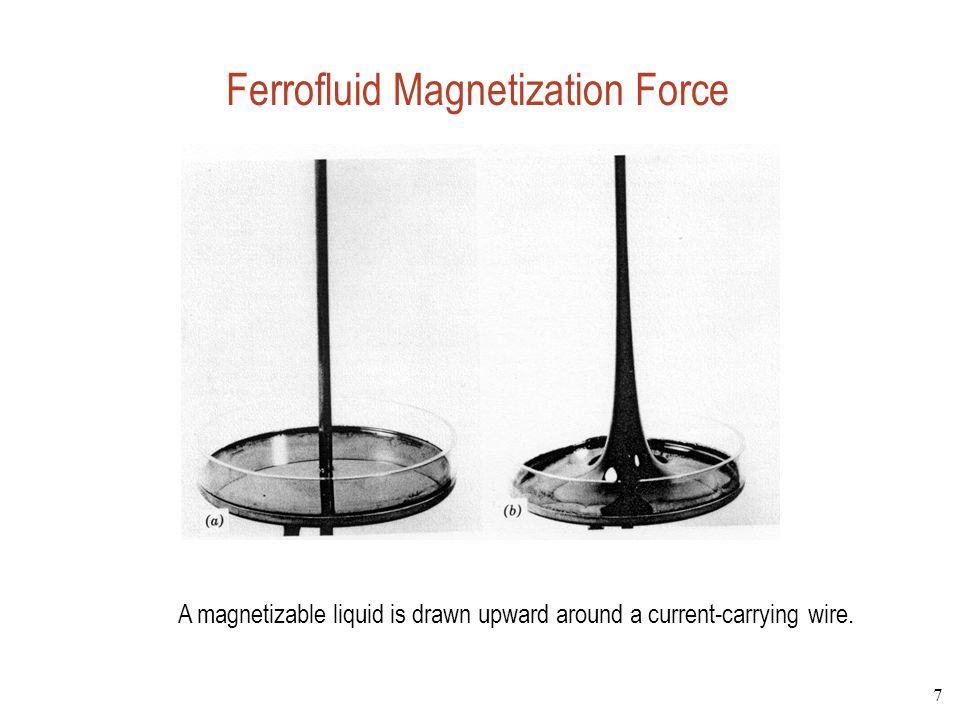 Ferrofluid Magnetization Force