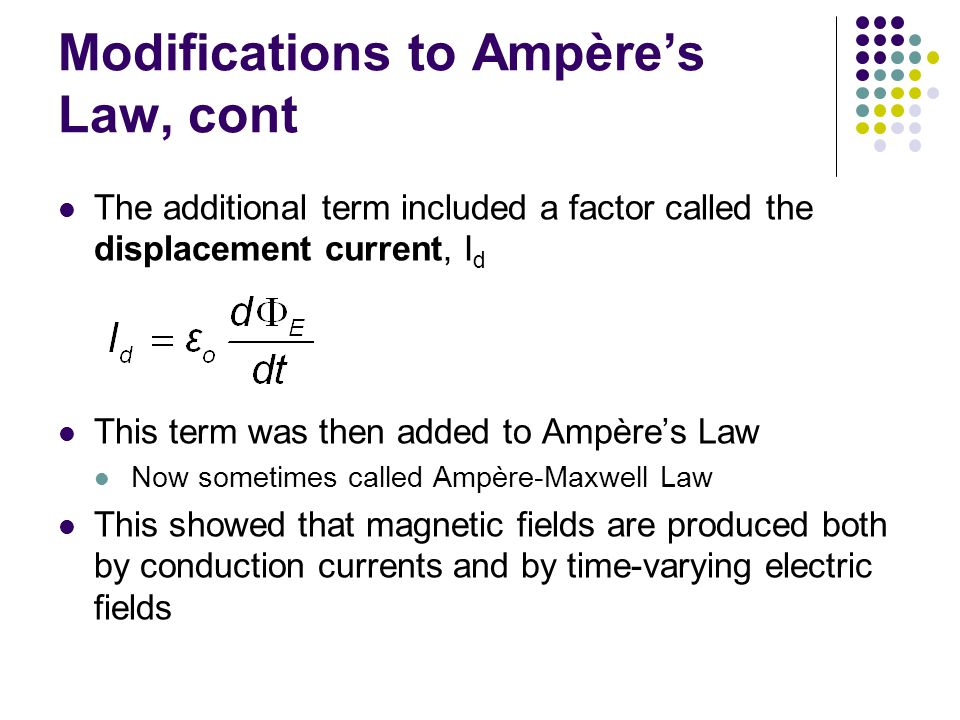 Modifications to Ampère's Law, cont