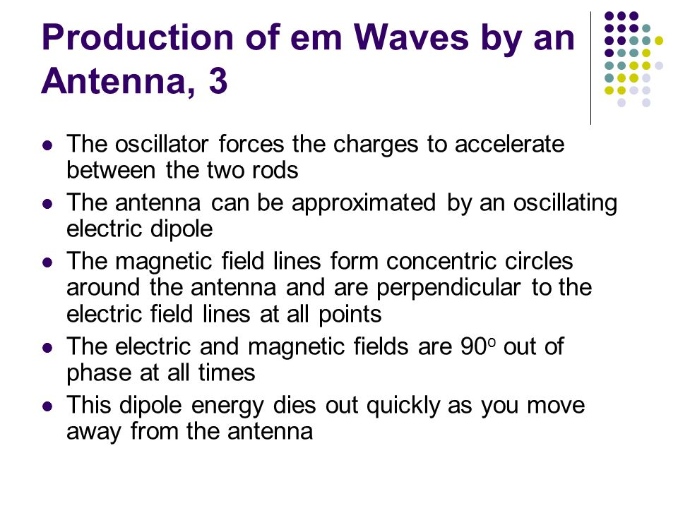Production of em Waves by an Antenna, 3