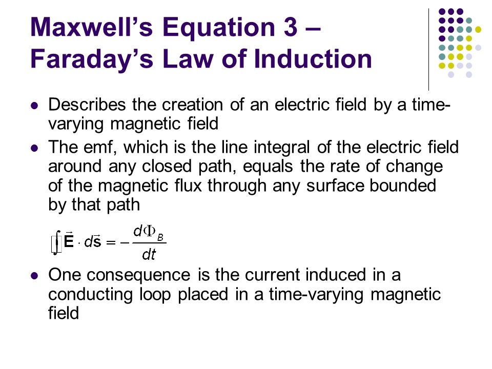 Maxwell's Equation 3 – Faraday's Law of Induction