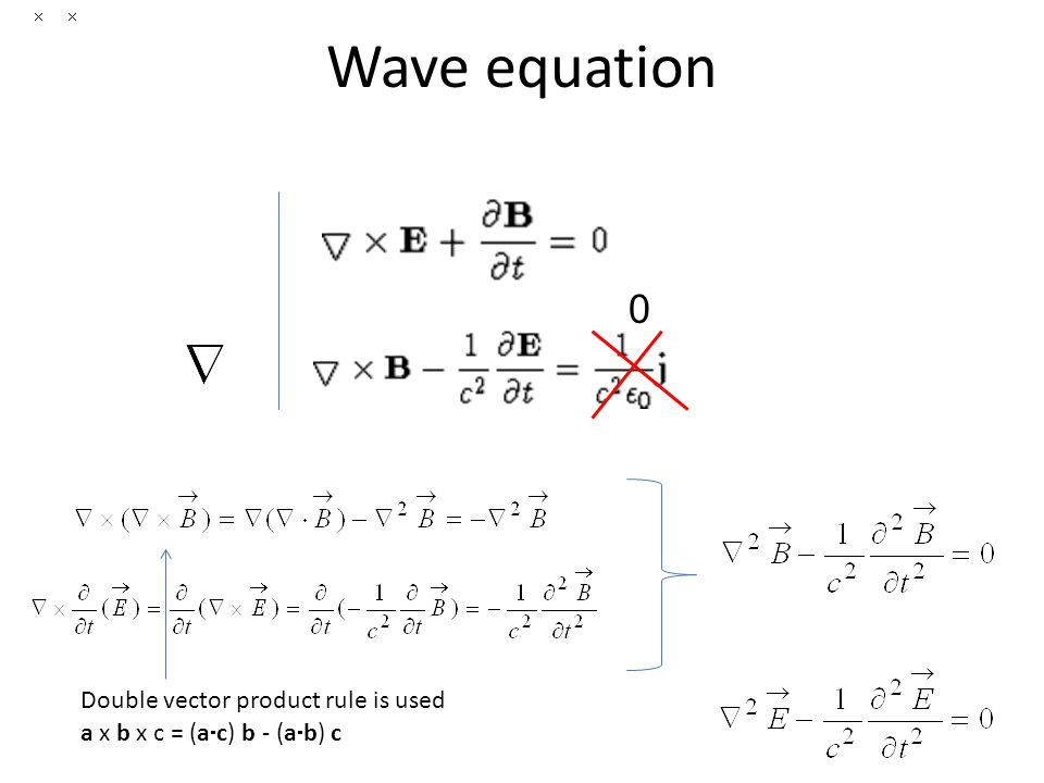 Wave equation Double vector product rule is used