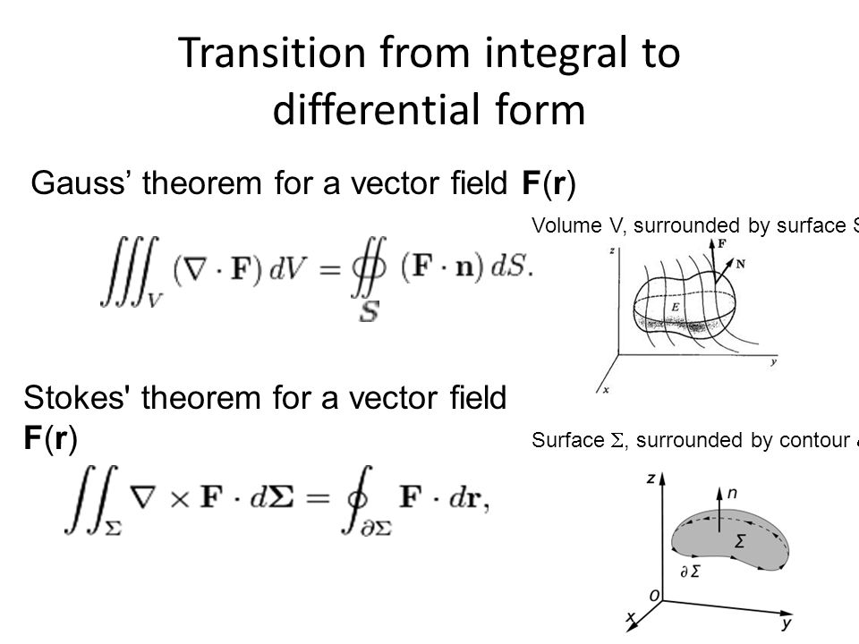 Transition from integral to differential form