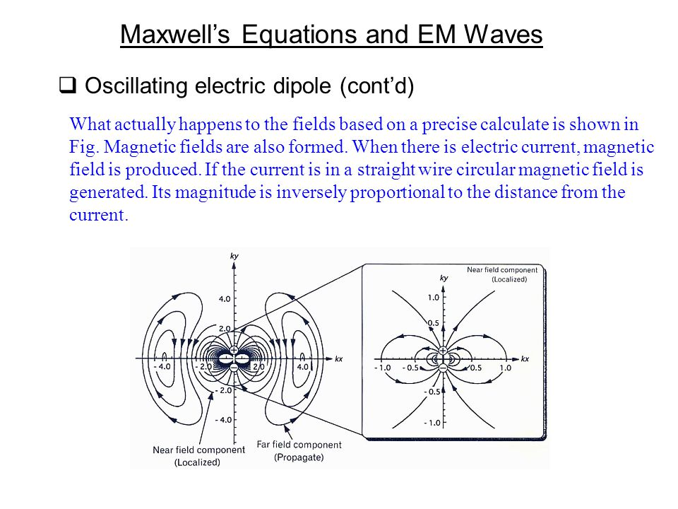 Maxwell's Equations and EM Waves