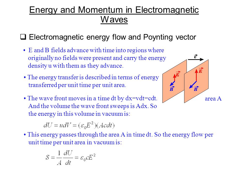 Energy and Momentum in Electromagnetic Waves