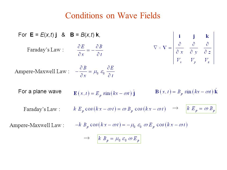 Conditions on Wave Fields