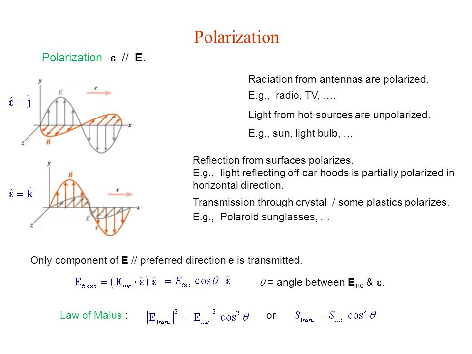 Polarization Polarization  // E.