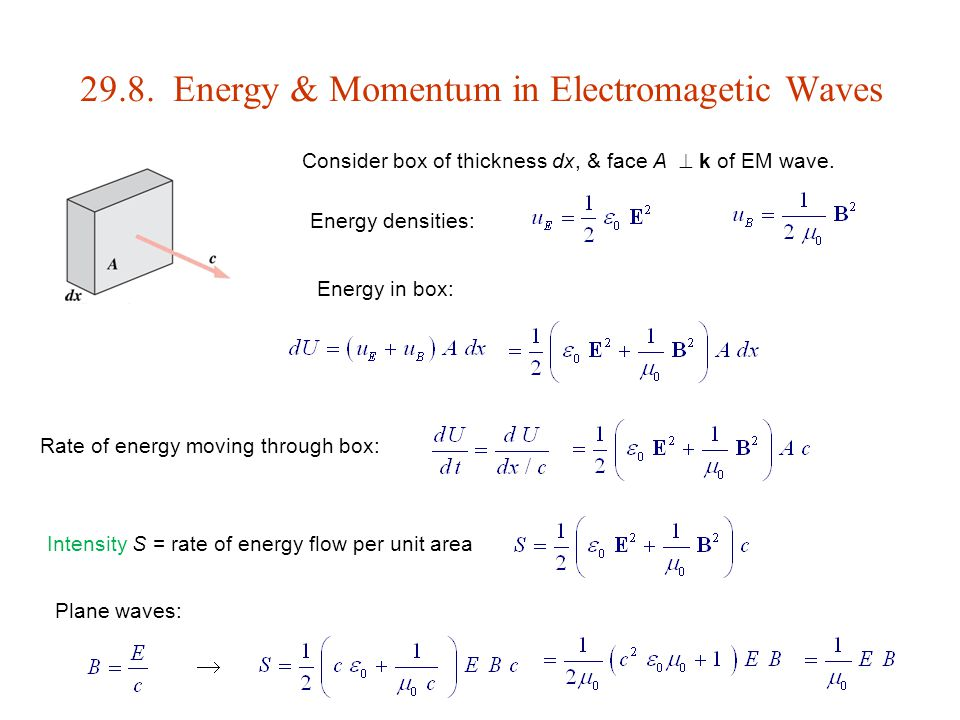 29.8. Energy & Momentum in Electromagetic Waves