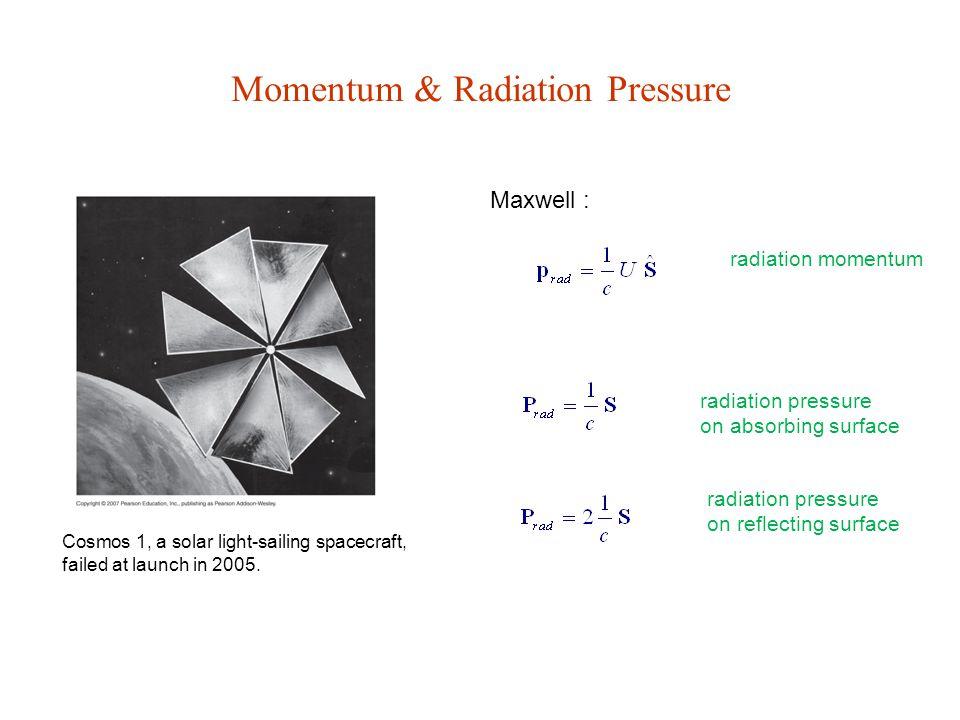 Momentum & Radiation Pressure