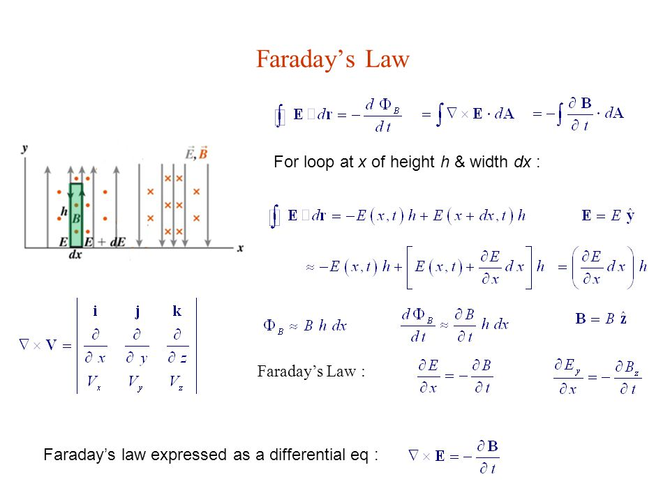Faraday's Law For loop at x of height h & width dx : Faraday's Law :