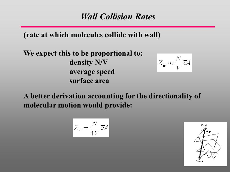 Wall Collision Rates (rate at which molecules collide with wall)
