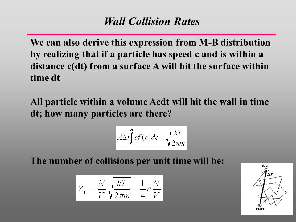 Wall Collision Rates