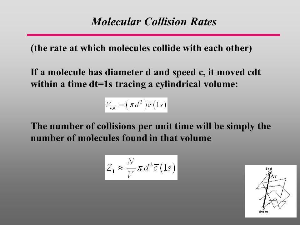Molecular Collision Rates