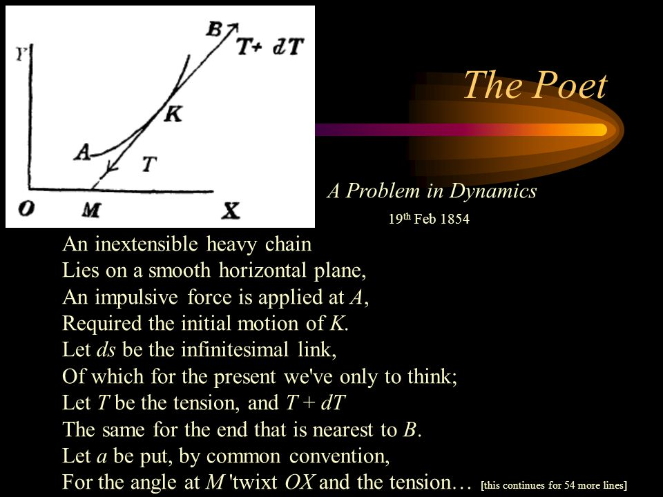 The Poet A Problem in Dynamics 19th Feb 1854