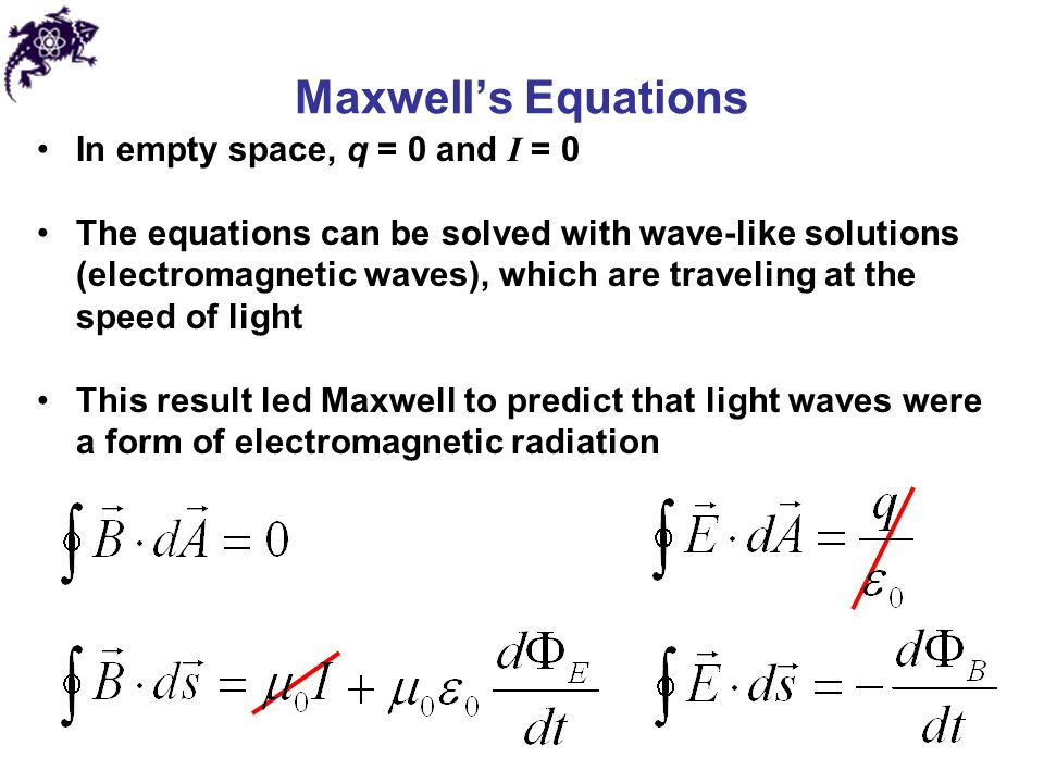 Maxwell's Equations In empty space, q = 0 and I = 0