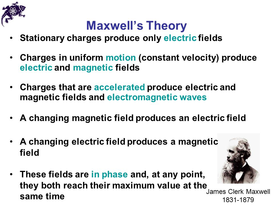 Maxwell's Theory Stationary charges produce only electric fields