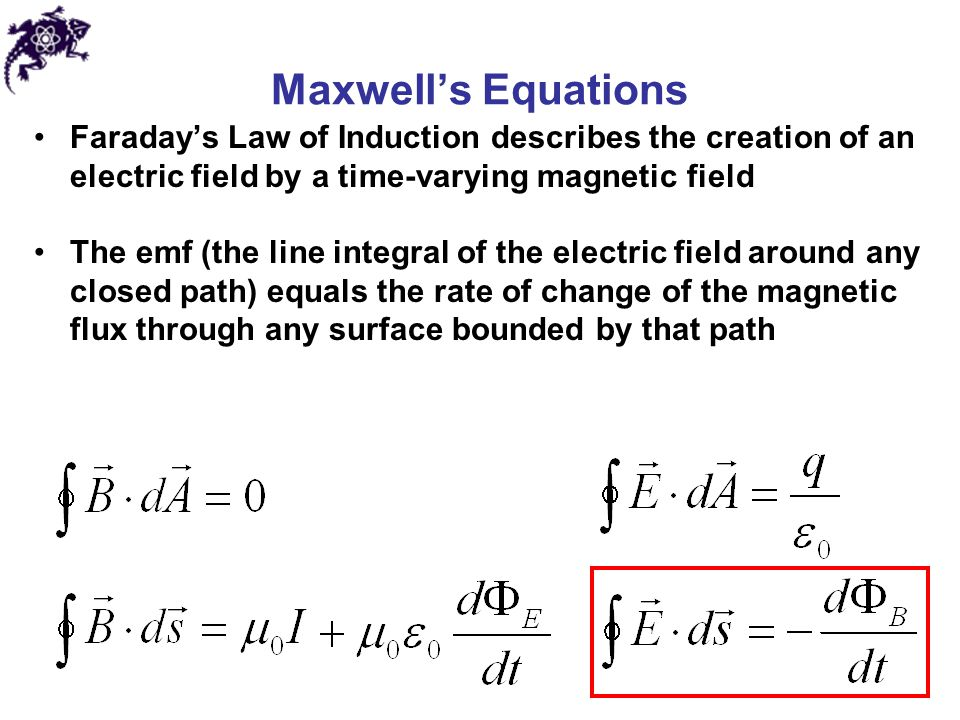 Maxwell's Equations Faraday's Law of Induction describes the creation of an electric field by a time-varying magnetic field.