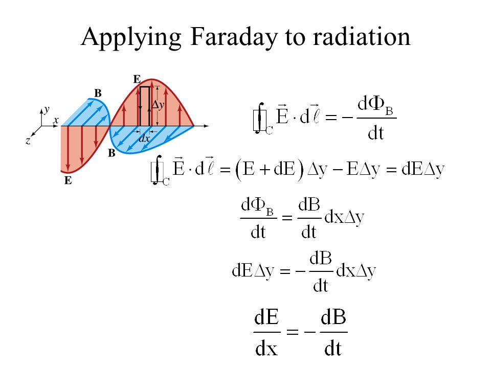 Applying Faraday to radiation