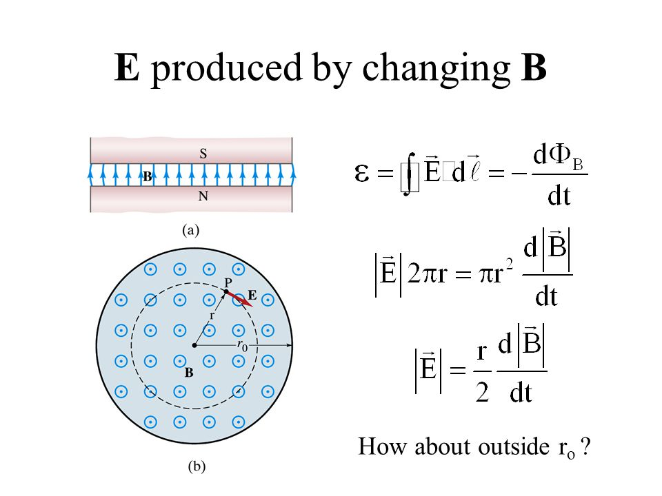 E produced by changing B