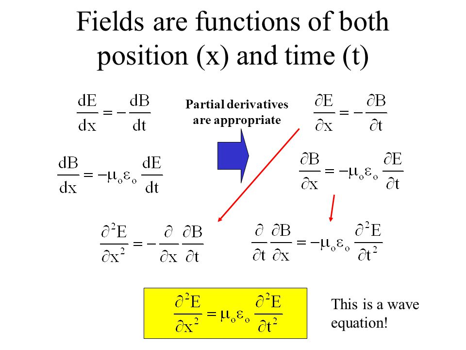 Fields are functions of both position (x) and time (t)