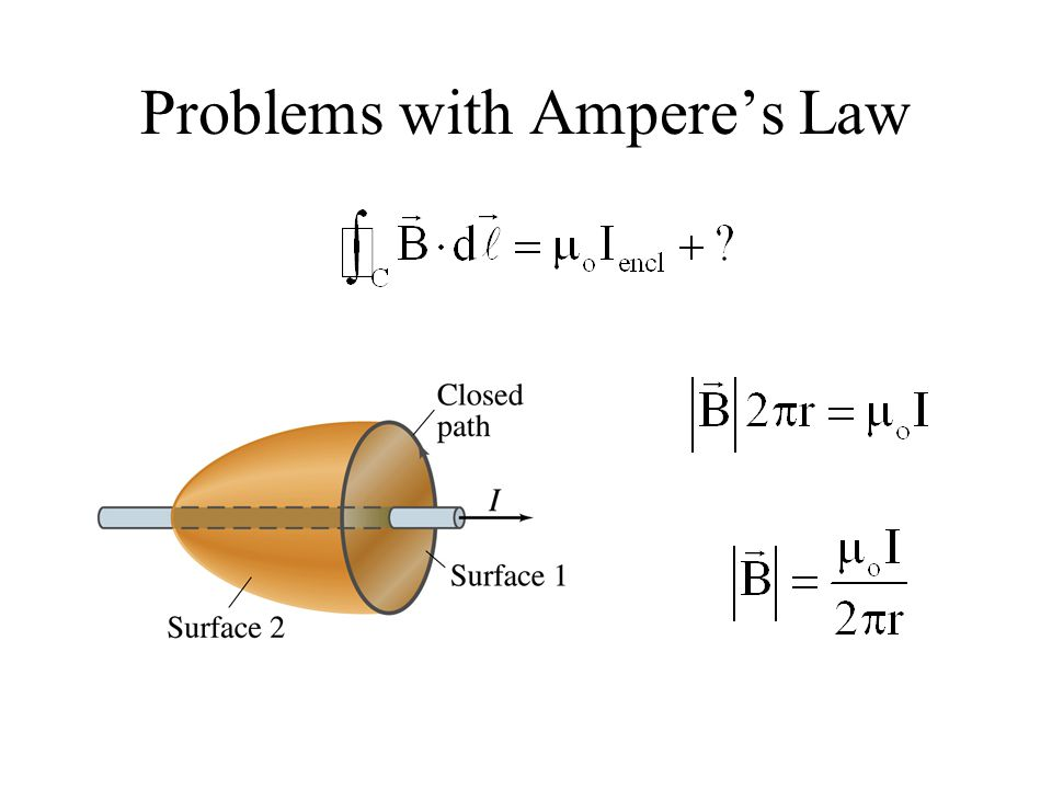 Problems with Ampere's Law
