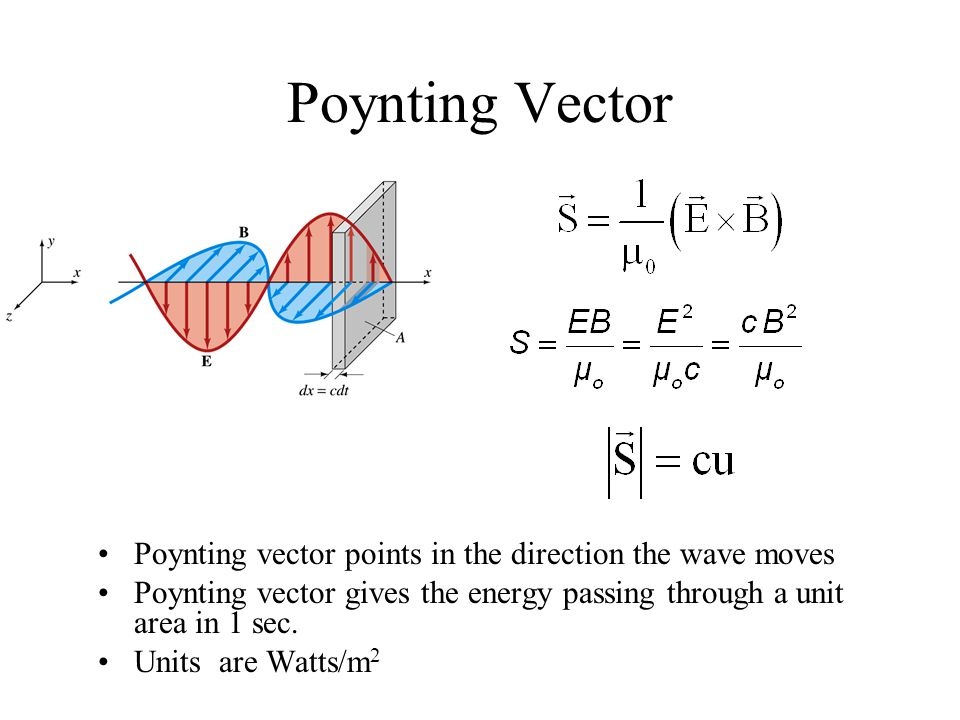 Poynting Vector Poynting vector points in the direction the wave moves