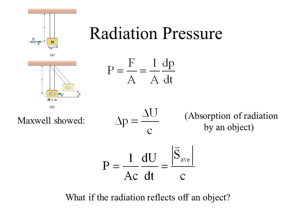 Radiation Pressure (Absorption of radiation Maxwell showed: