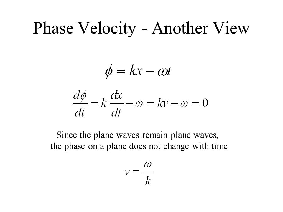 Phase Velocity - Another View