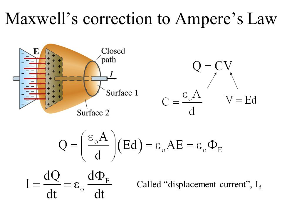 Maxwell's correction to Ampere's Law
