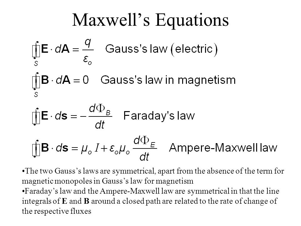 Maxwell's Equations The two Gauss's laws are symmetrical, apart from the absence of the term for magnetic monopoles in Gauss's law for magnetism.