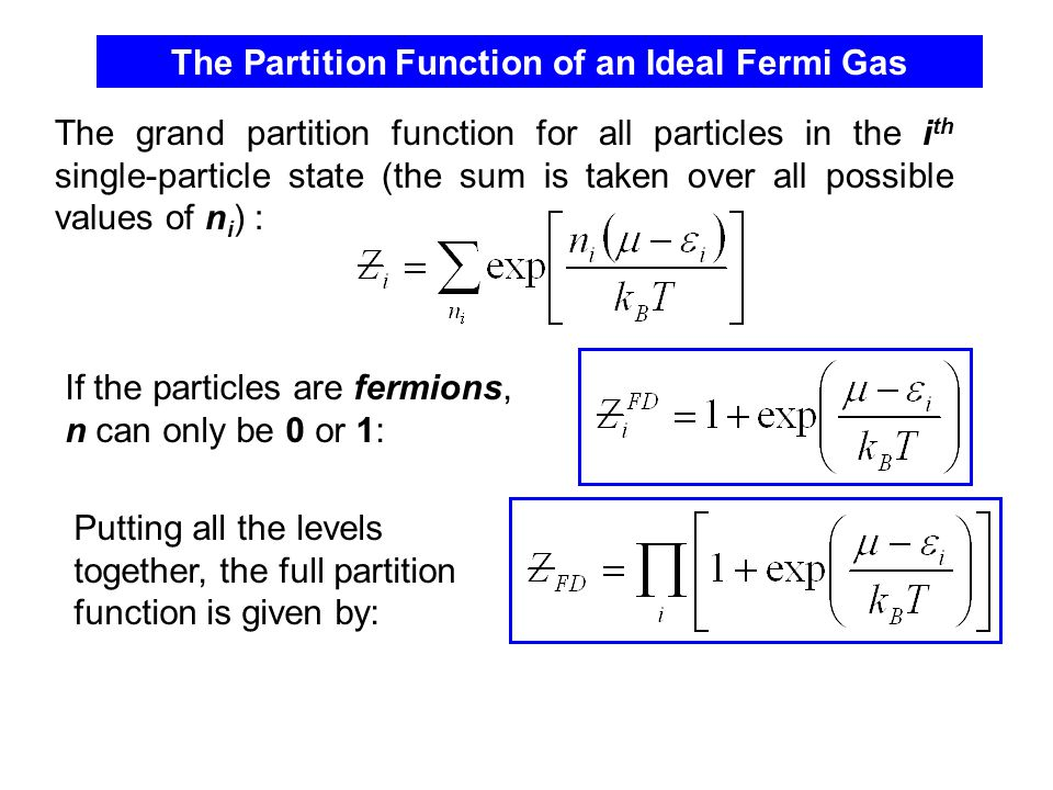 The Partition Function of an Ideal Fermi Gas