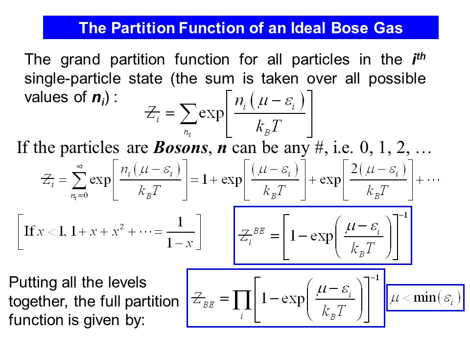 The Partition Function of an Ideal Bose Gas