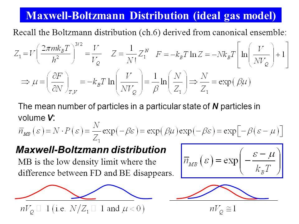 Maxwell-Boltzmann Distribution (ideal gas model)