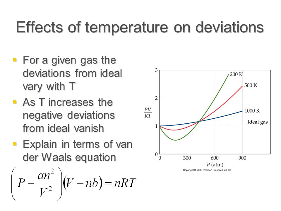 Effects of temperature on deviations